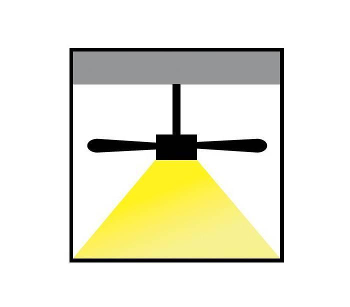 Distribuidores mayoristas de ventiladores de techo vintage - Ventilador de techo vintage ...