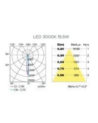 Aplique LED 19.5W gris oscuro LEDS-4 POWELL