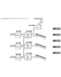 Controlador LED RGB IR-V Master infrarrojos